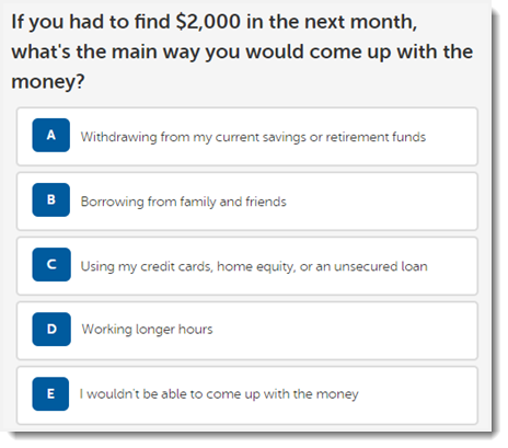 financial fragility - raise $2000 question