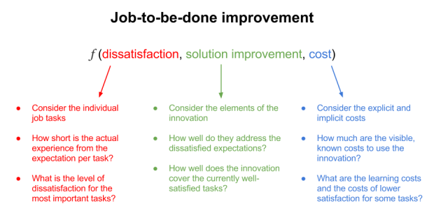 jobs-to-be-done improvement function